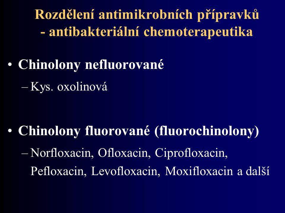 Rozdělení antimikrobních přípravků - antibakteriální chemoterapeutika