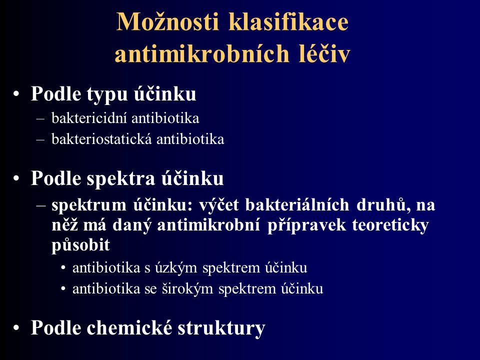 Možnosti klasifikace antimikrobních léčiv