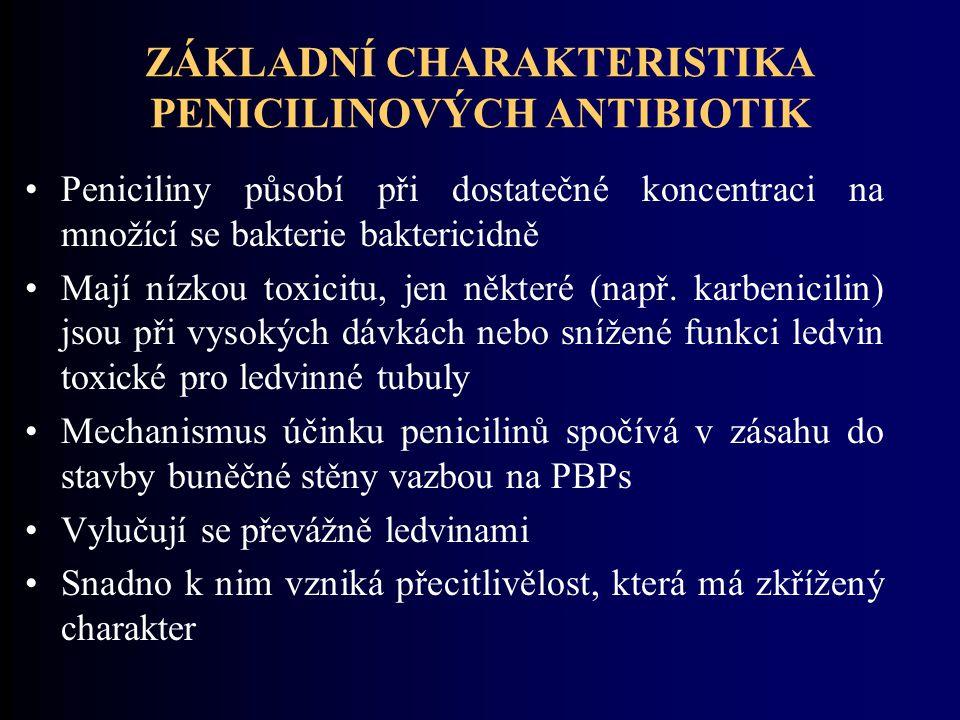 ZÁKLADNÍ CHARAKTERISTIKA PENICILINOVÝCH ANTIBIOTIK