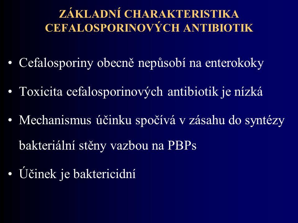 ZÁKLADNÍ CHARAKTERISTIKA CEFALOSPORINOVÝCH ANTIBIOTIK