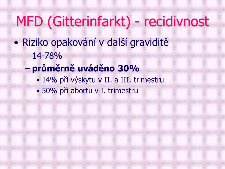 MFD (Gitterinfarkt) - recidivnost