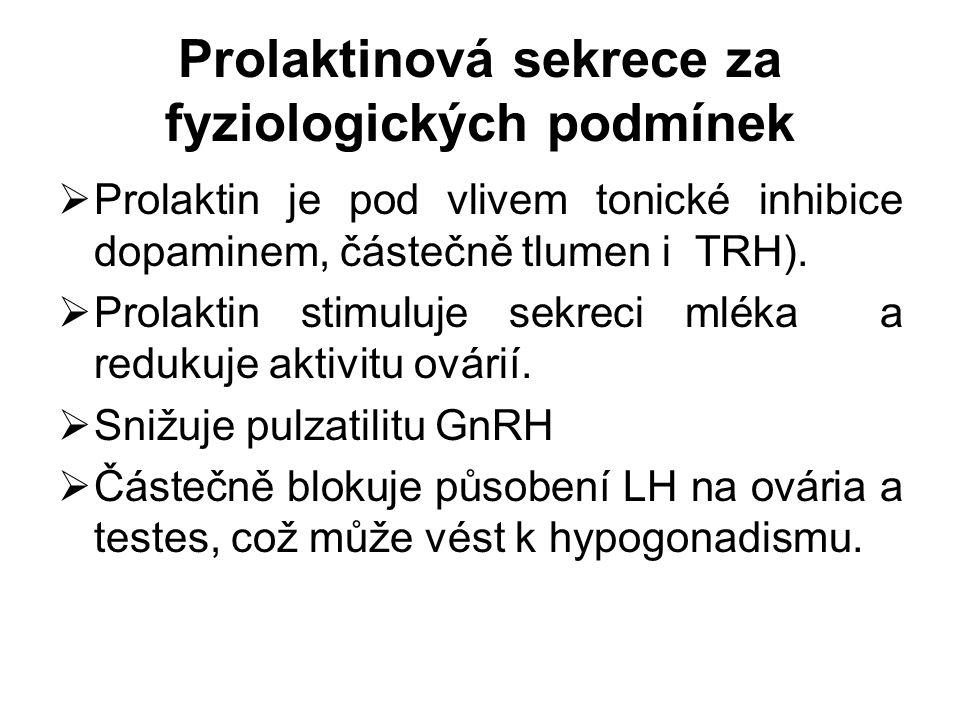 Prolaktinová sekrece za fyziologických podmínek