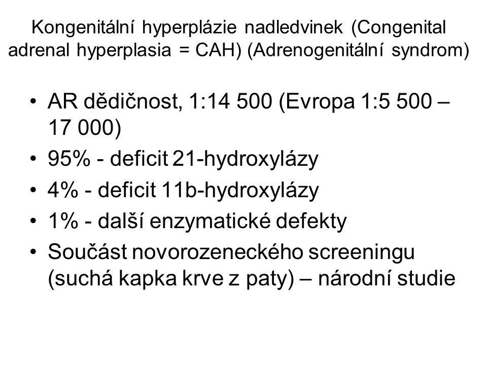 AR dědičnost, 1:14 500 (Evropa 1:5 500 – 17 000)