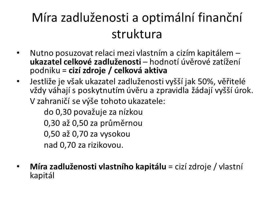 Míra zadluženosti a optimální finanční struktura
