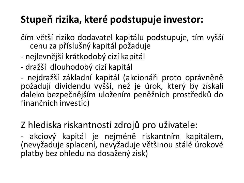 Stupeň rizika, které podstupuje investor: