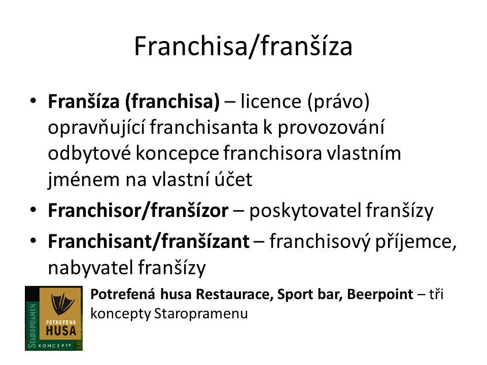 Franchisa/franšíza
