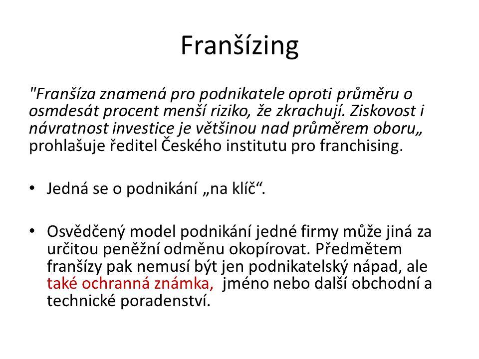 Franšízing