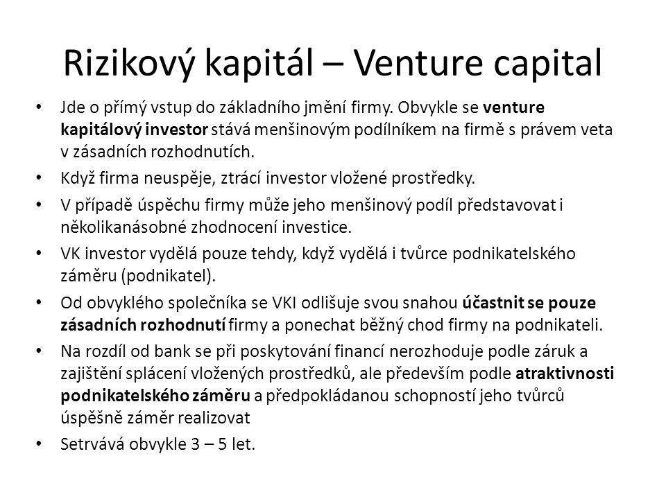 Rizikový kapitál – Venture capital