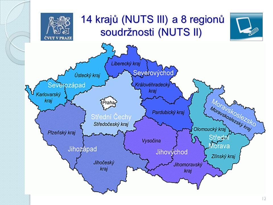14 krajů (NUTS III) a 8 regionů soudržnosti (NUTS II)