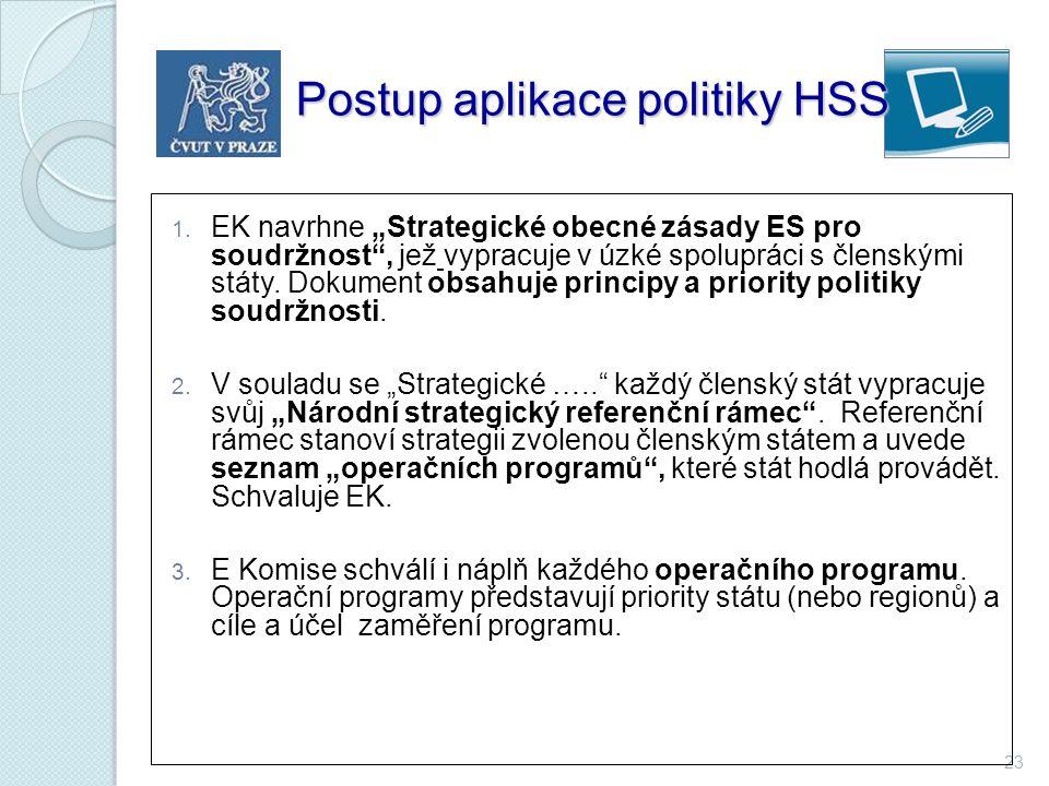 Postup aplikace politiky HSS