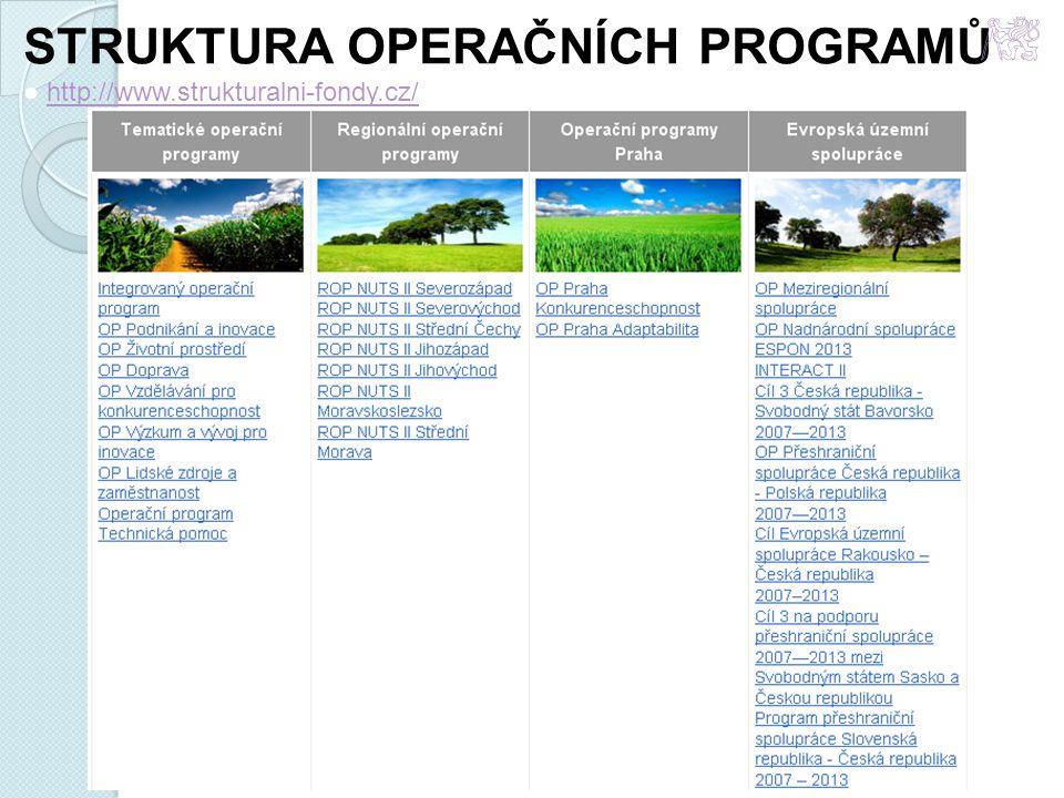STRUKTURA OPERAČNÍCH PROGRAMŮ ● http://www.strukturalni-fondy.cz/