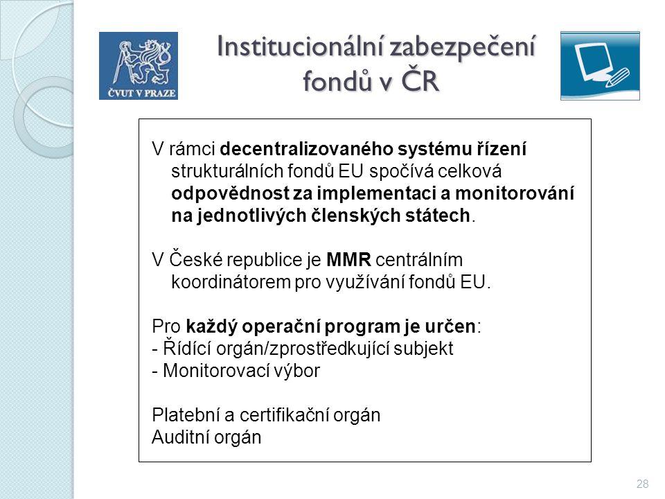 Institucionální zabezpečení fondů v ČR