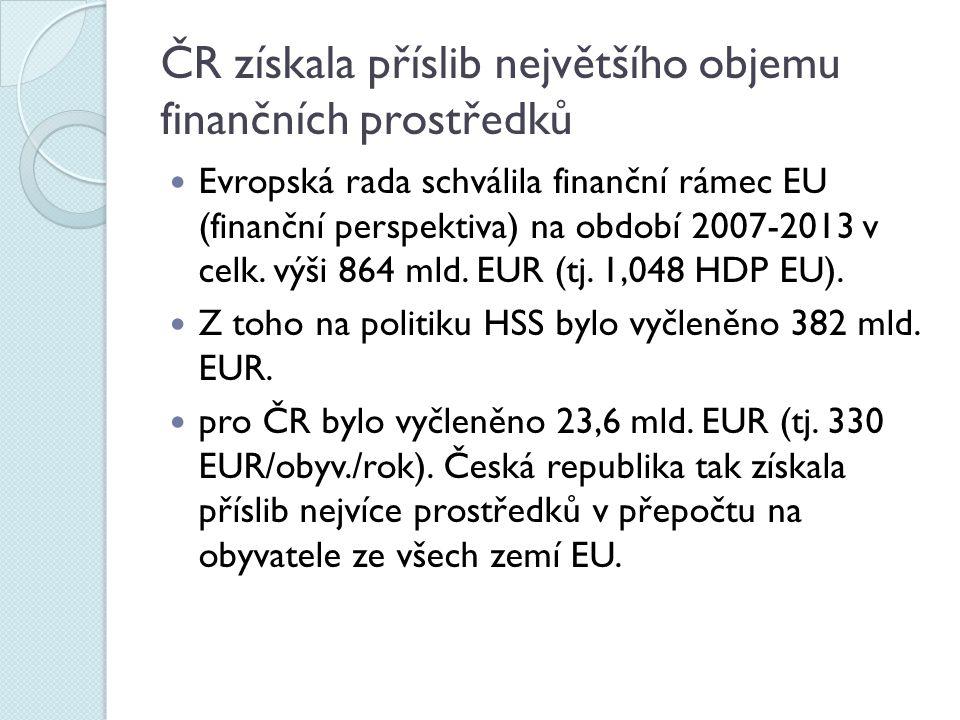 ČR získala příslib největšího objemu finančních prostředků