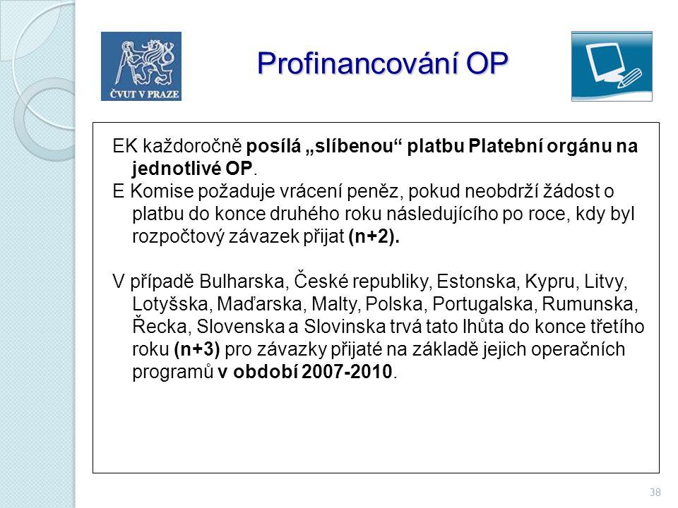 """Profinancování OP EK každoročně posílá """"slíbenou platbu Platební orgánu na jednotlivé OP."""