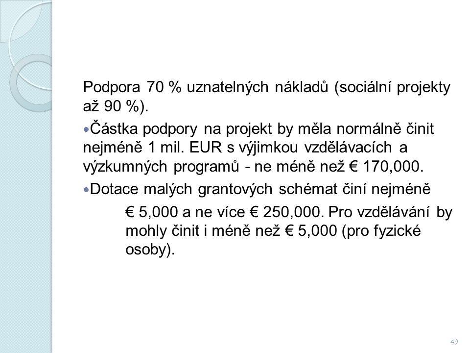 Podpora 70 % uznatelných nákladů (sociální projekty až 90 %).