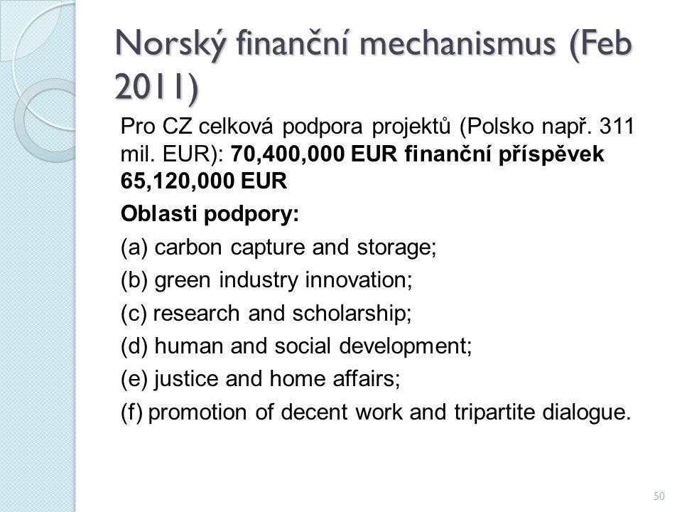Norský finanční mechanismus (Feb 2011)
