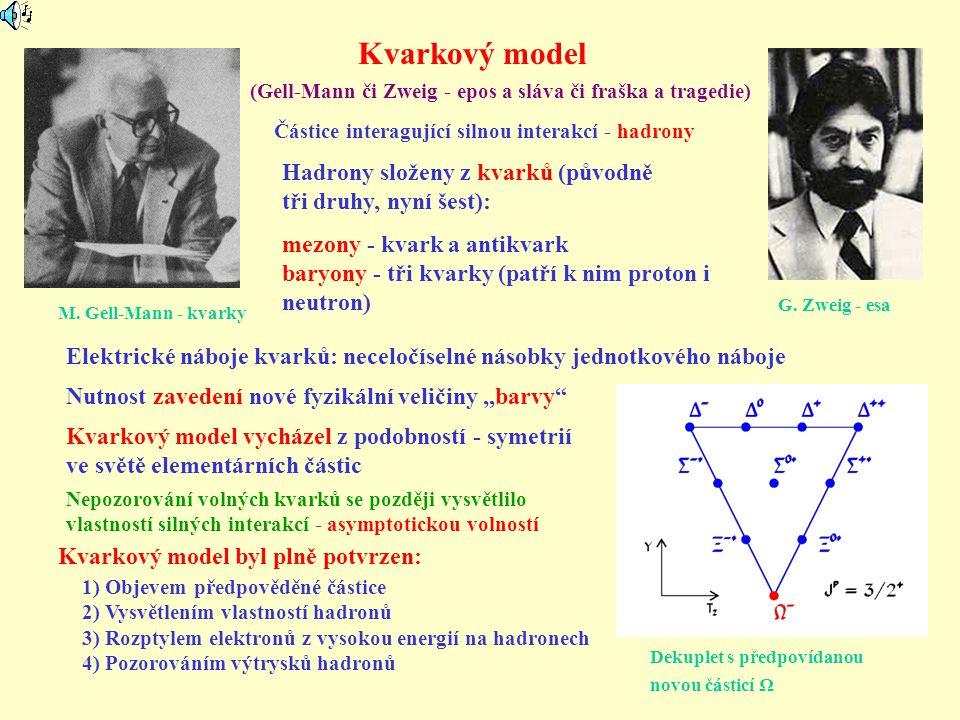 Kvarkový model Hadrony složeny z kvarků (původně