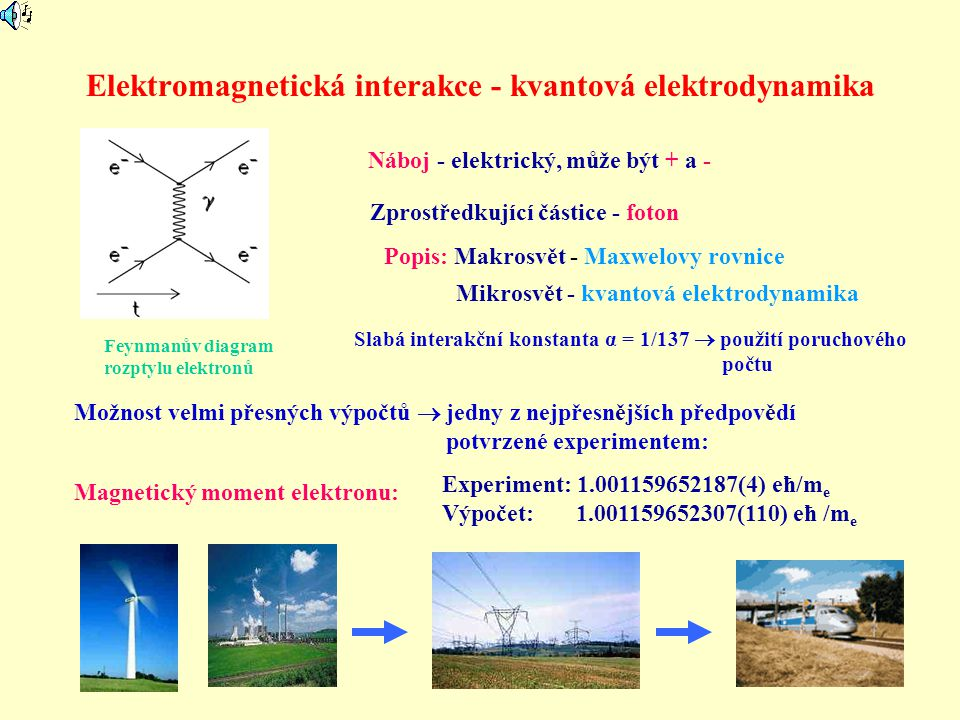 Elektromagnetická interakce - kvantová elektrodynamika