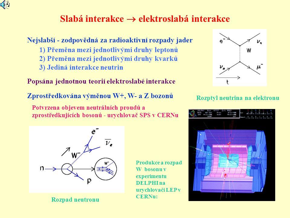 Slabá interakce  elektroslabá interakce