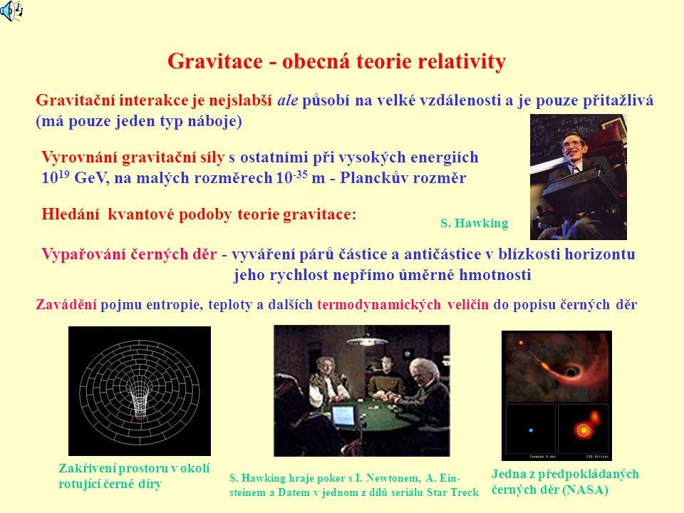 Gravitace - obecná teorie relativity