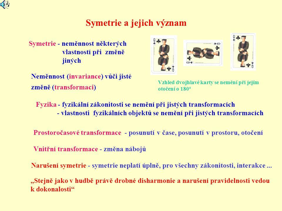 Symetrie a jejich význam