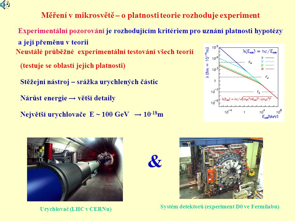 & Měření v mikrosvětě – o platnosti teorie rozhoduje experiment