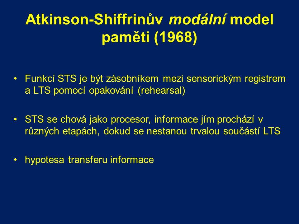 Atkinson-Shiffrinův modální model paměti (1968)