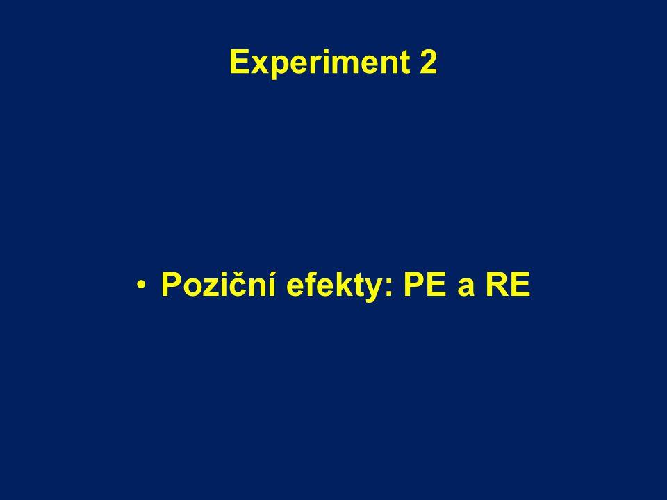 Experiment 2 Poziční efekty: PE a RE