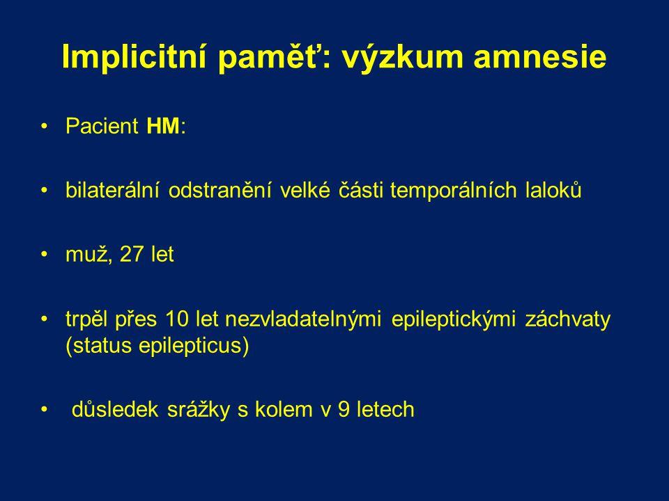 Implicitní paměť: výzkum amnesie