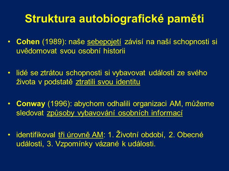 Struktura autobiografické paměti