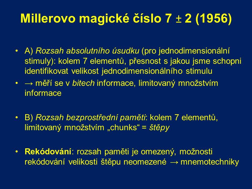 Millerovo magické číslo 7 ± 2 (1956)