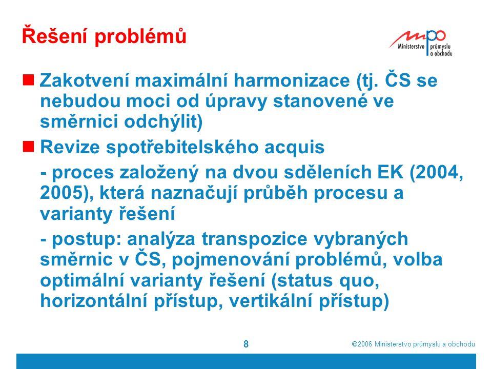 Řešení problémů Zakotvení maximální harmonizace (tj. ČS se nebudou moci od úpravy stanovené ve směrnici odchýlit)