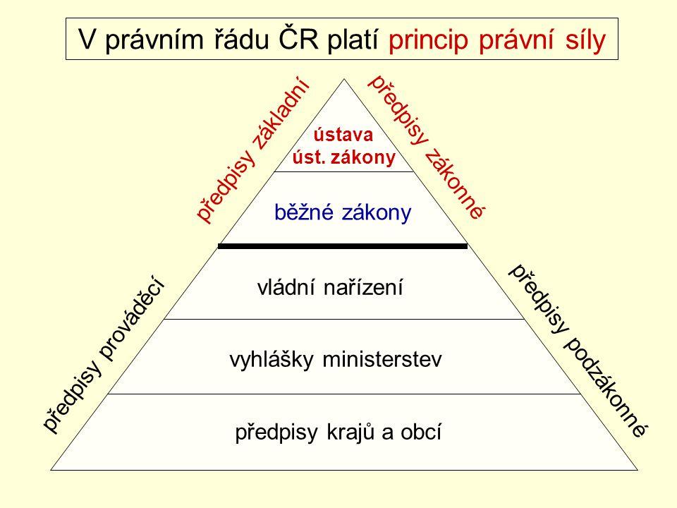 V právním řádu ČR platí princip právní síly
