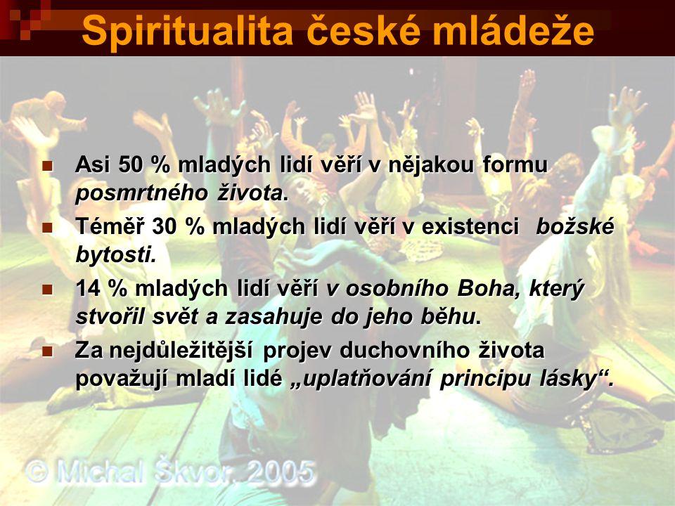 Spiritualita české mládeže