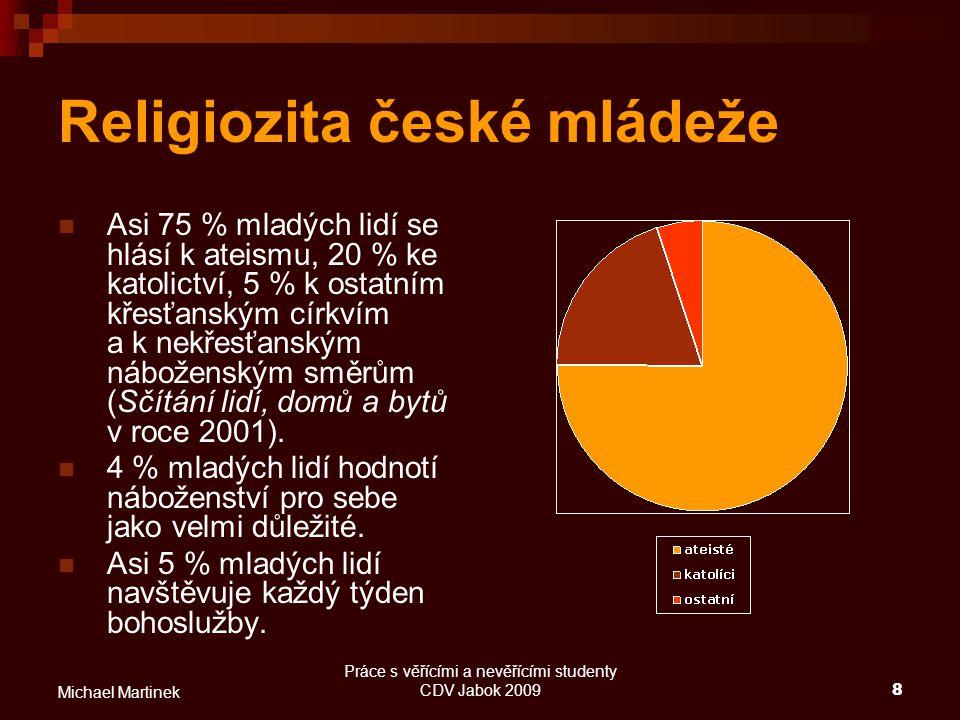 Religiozita české mládeže