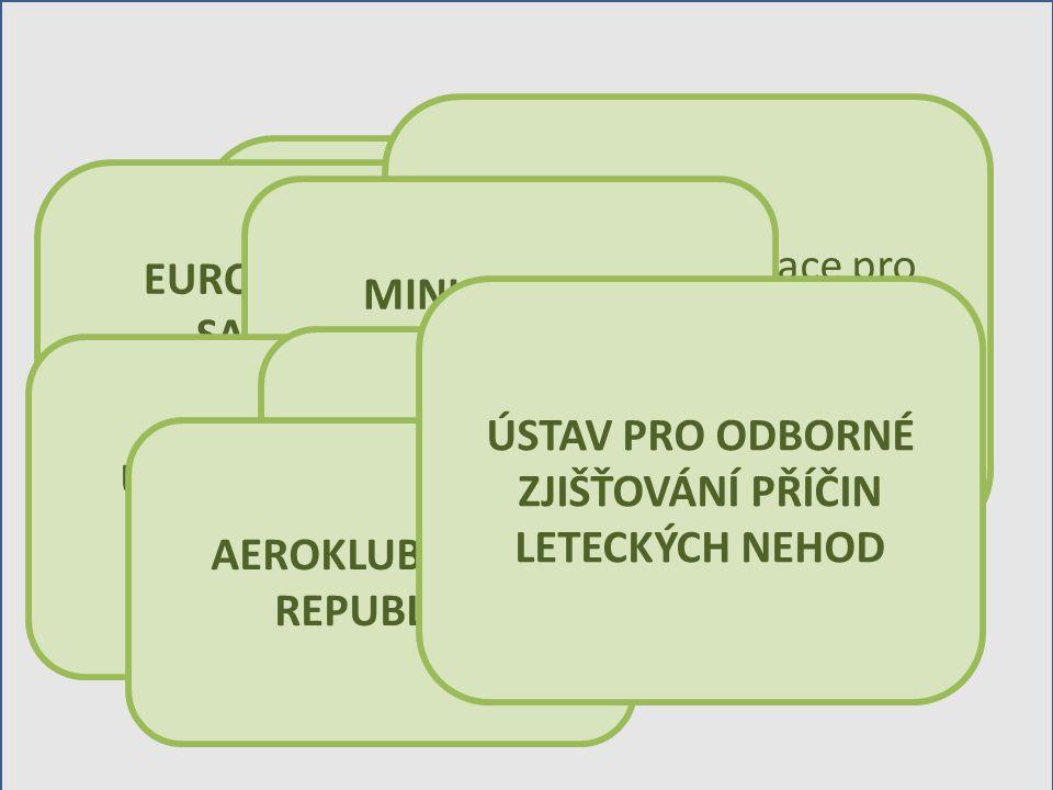 Evropská organizace pro bezpečnost řízení letového provozu