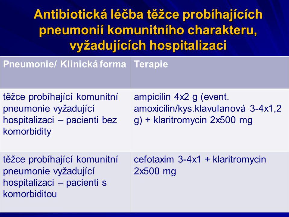 Antibiotická léčba těžce probíhajících pneumonií komunitního charakteru, vyžadujících hospitalizaci
