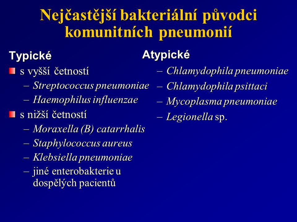 Nejčastější bakteriální původci komunitních pneumonií