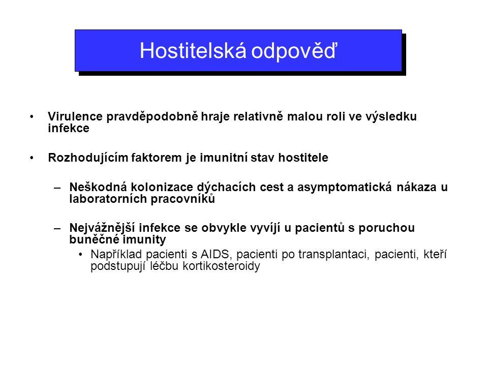 Hostitelská odpověď Virulence pravděpodobně hraje relativně malou roli ve výsledku infekce. Rozhodujícím faktorem je imunitní stav hostitele.