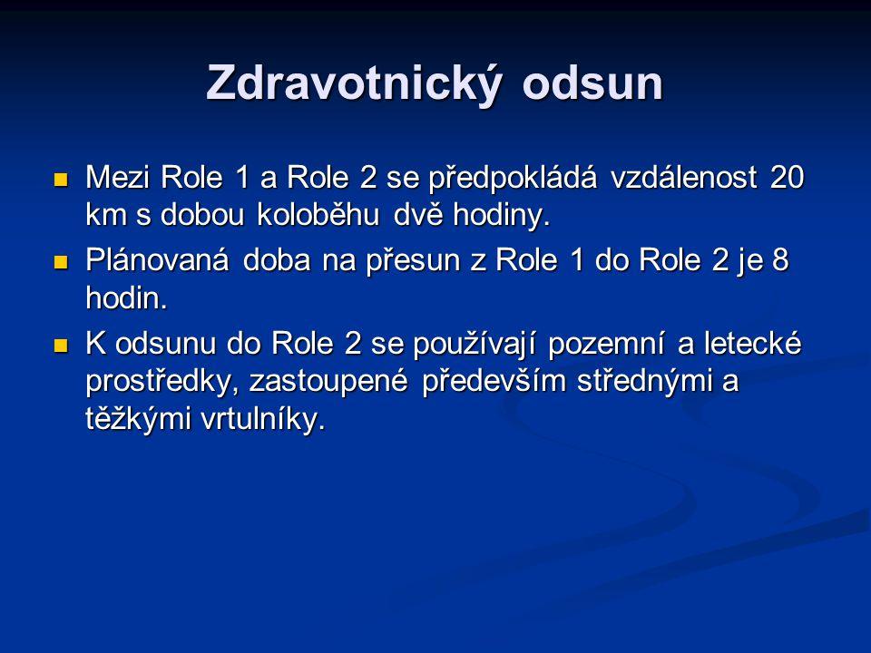 Zdravotnický odsun Mezi Role 1 a Role 2 se předpokládá vzdálenost 20 km s dobou koloběhu dvě hodiny.