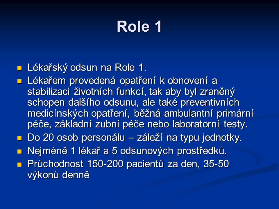 Role 1 Lékařský odsun na Role 1.
