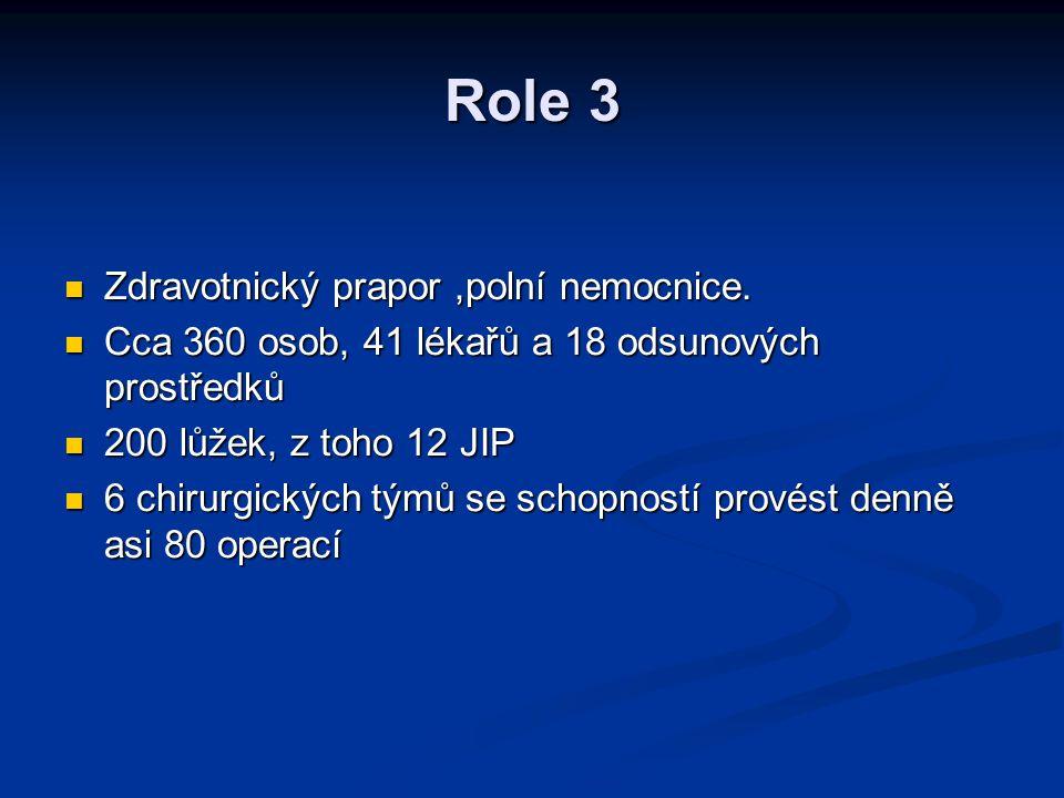 Role 3 Zdravotnický prapor ,polní nemocnice.