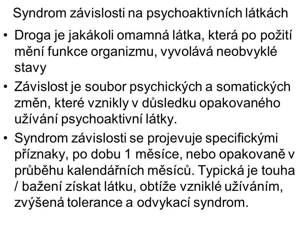 Syndrom závislosti na psychoaktivních látkách