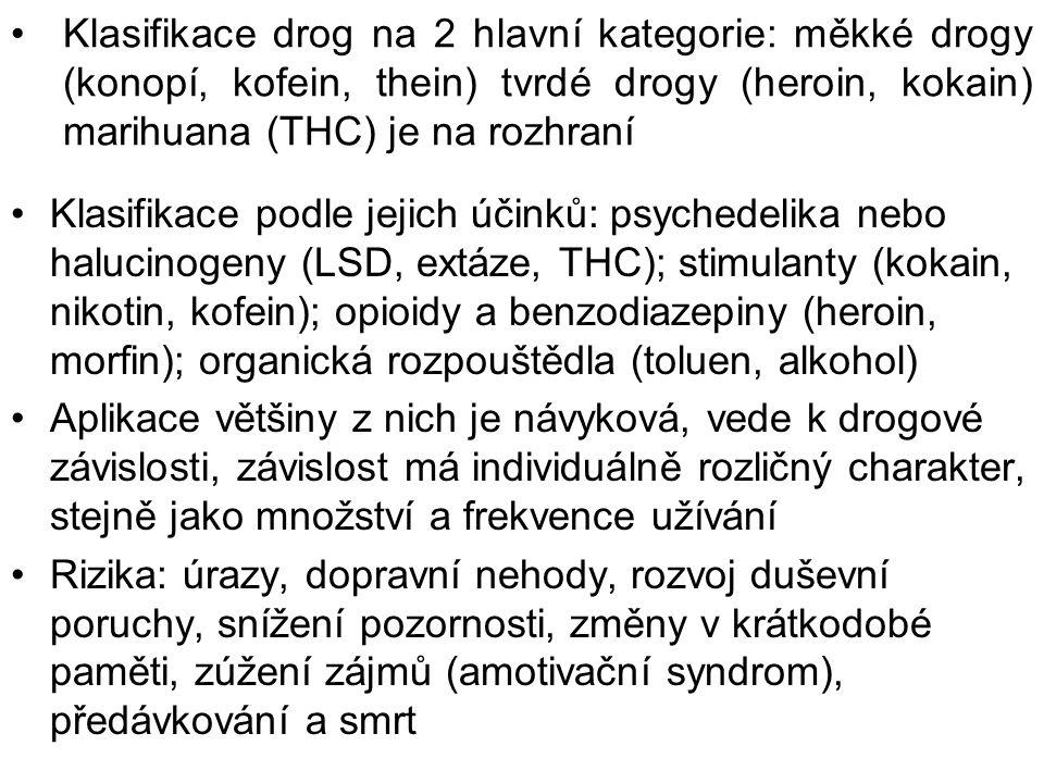 Klasifikace drog na 2 hlavní kategorie: měkké drogy (konopí, kofein, thein) tvrdé drogy (heroin, kokain) marihuana (THC) je na rozhraní