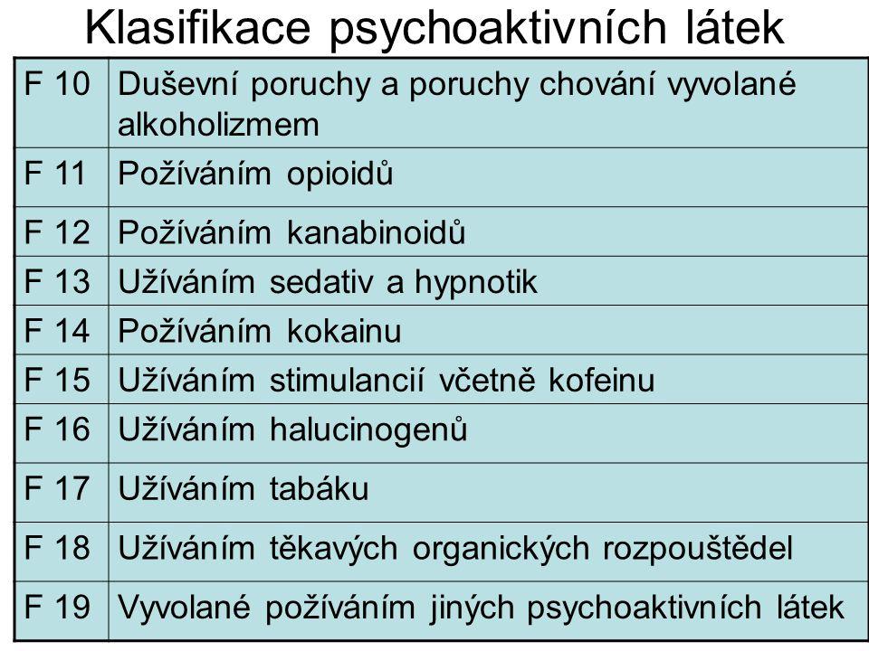 Klasifikace psychoaktivních látek