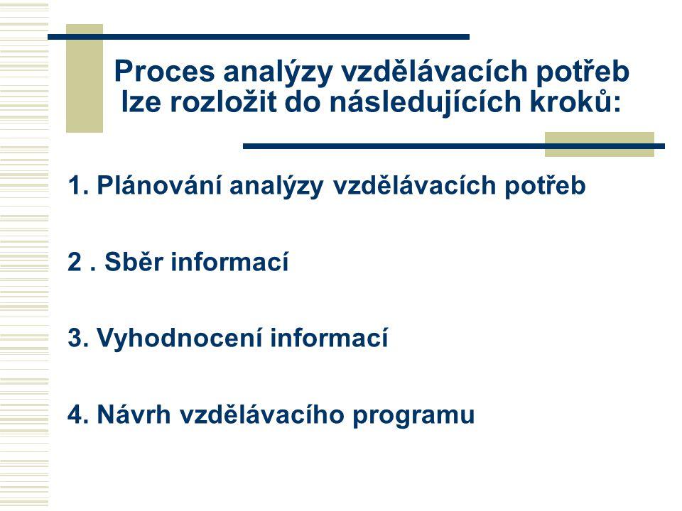 Proces analýzy vzdělávacích potřeb lze rozložit do následujících kroků: