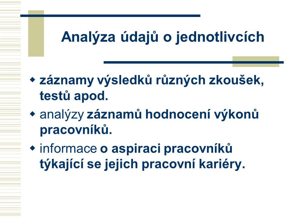 Analýza údajů o jednotlivcích