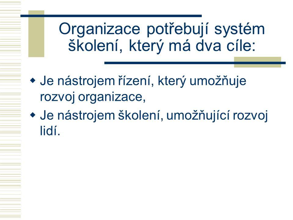 Organizace potřebují systém školení, který má dva cíle: