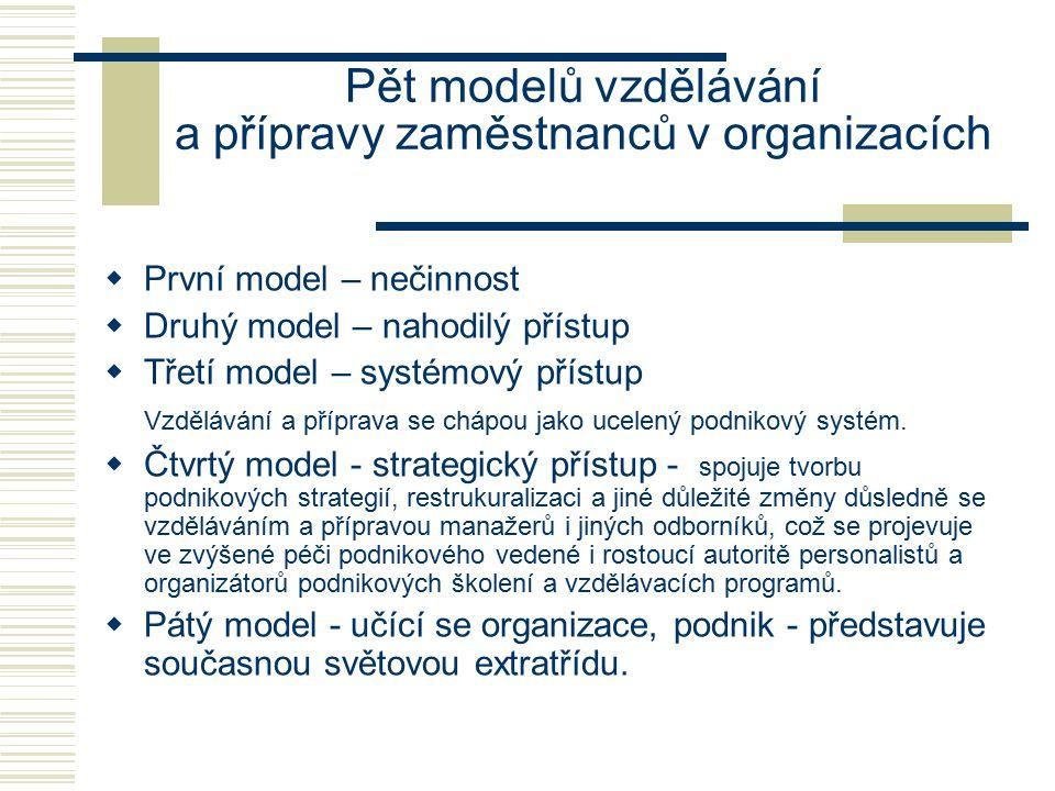Pět modelů vzdělávání a přípravy zaměstnanců v organizacích