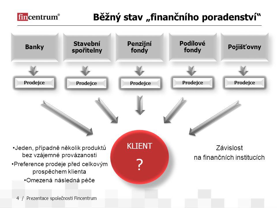 """Běžný stav """"finančního poradenství KLIENT Závislost"""